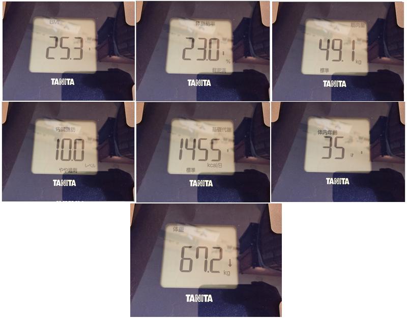 diet-day-21